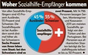1205-SOAK-SozialHilfe-2